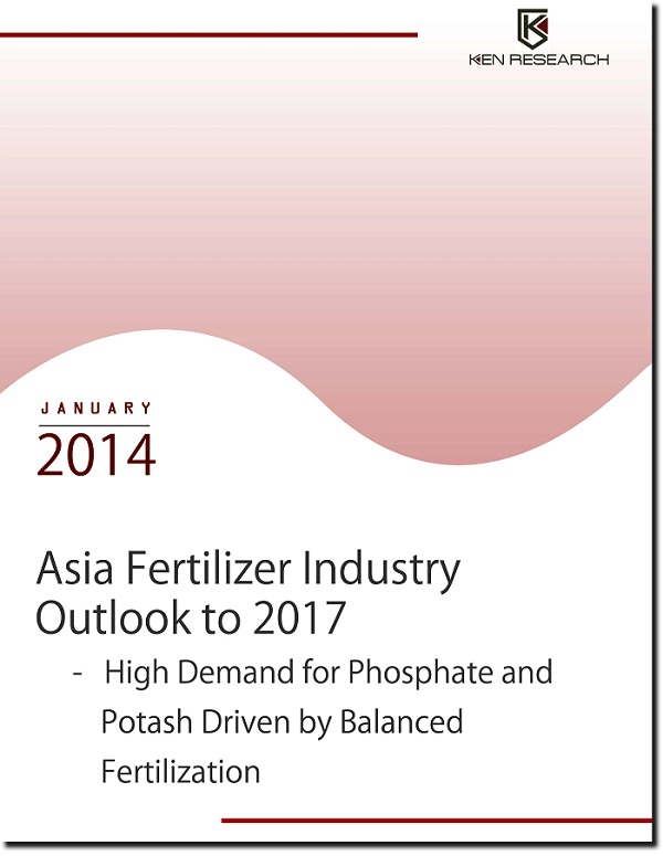 Fertilizers in China