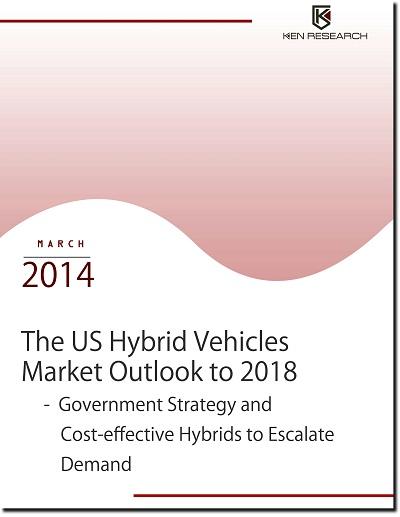 The-US-Hybrid-Cars-Industry-1.jpg