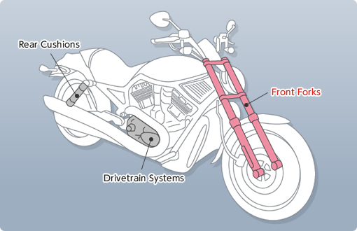 industry profile of motorcycle China motorcycle news - profile of china's biggest - all the latest news and events taking place in the chinese motorcycle industry.