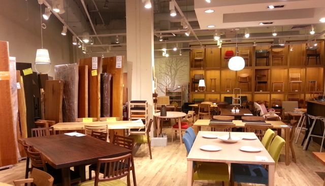 Boost In Domestic Home Furnishing Market In China: Ken Research