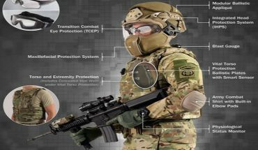 Rising Defence Expenditure and Growing Exports to Shape the Future for Bulletproof vest manufacturers in India: Ken Research