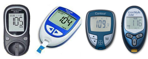 blood glucose meter devices  blood glucose meter devices