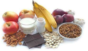 Affirmative Market Situations to Assist Diversification of Chinese Probiotics Market: Ken Research