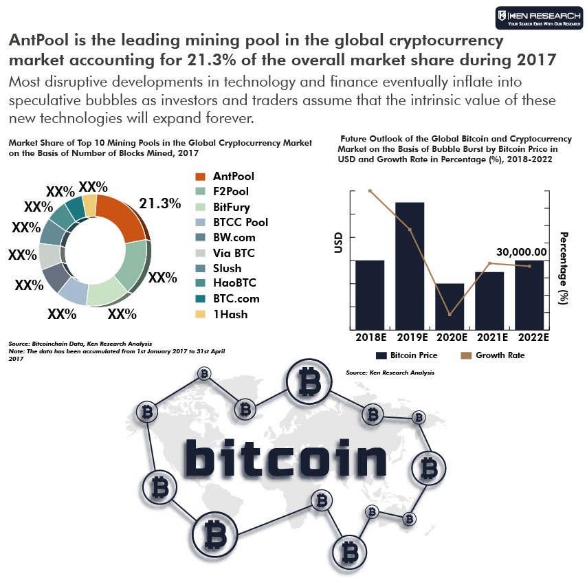 global market cap cryptocurrency