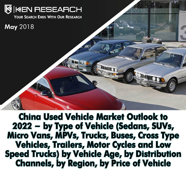 China Used Vehicle Market Car Second Hand S Ken Research