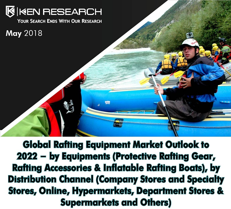 Market Share Rafting Brand NRS Archives - Ken Research