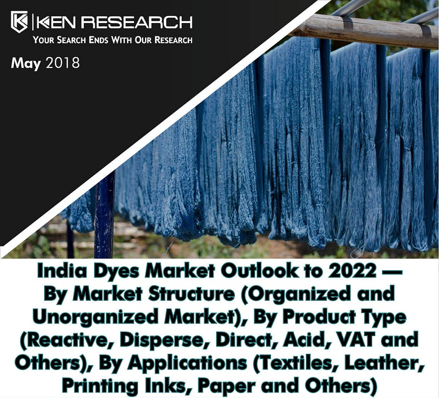 Dyes Manufacturers in India Archives - Ken Research