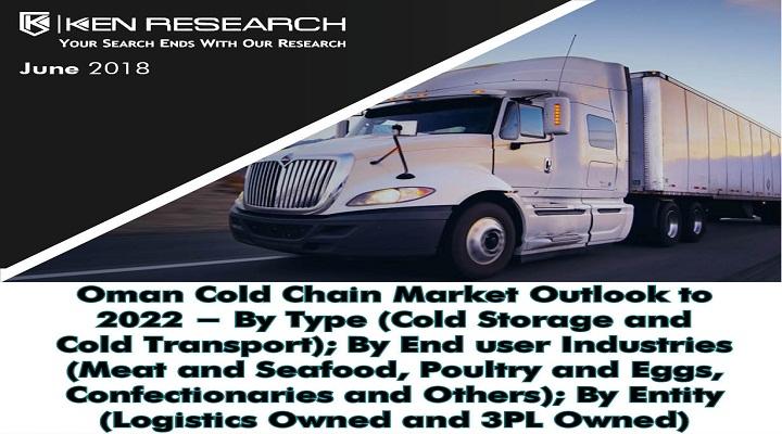 Oman Cold Chain Market, Growth Cold Chain Logistics, Frozen