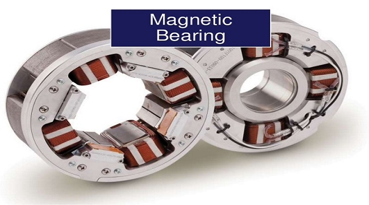 Global Magnet Bearing Market Research Report, Revenue