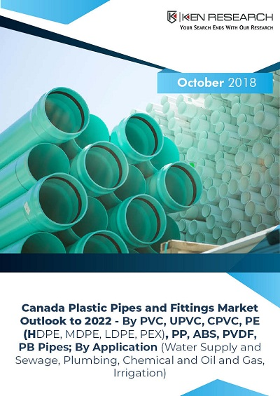 Canada PVDF Pipes and Fittings Archives - Ken Research