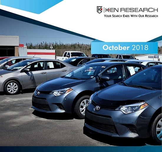 UAE Used Car Market, Al Futtaim Revenue UAE, Used Car