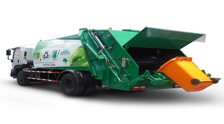 Global Garbage Compactor Truck Industry Report, Market Research Report :  Ken Research