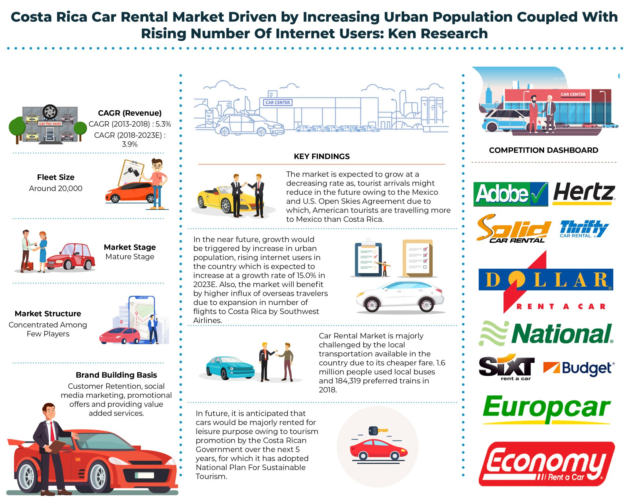 Freight Cars Leasing Market Report – Market Size, Share ...
