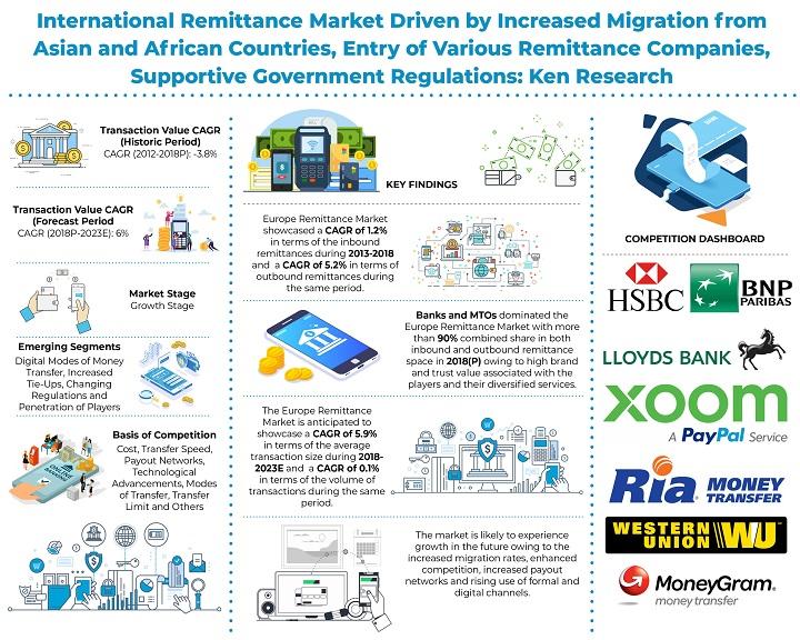 Europe-International-Remittance-Market-1.jpg