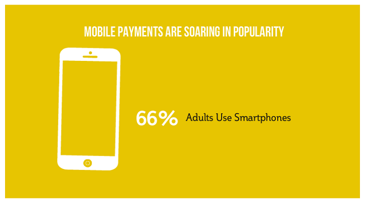 Mobile-Payments-Market.png