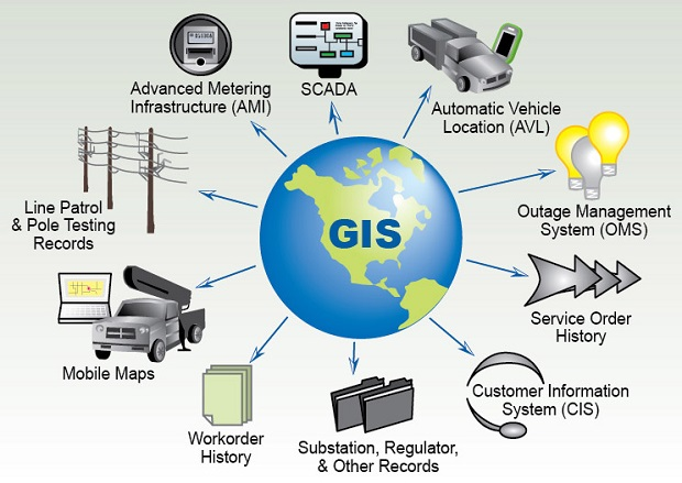 Geographic-Information-System-Industry.jpg