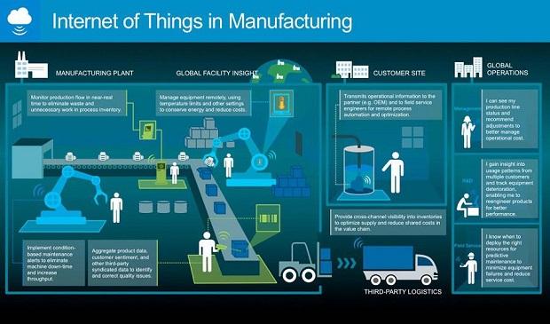 IoT-in-Manufacturing-Market.jpg
