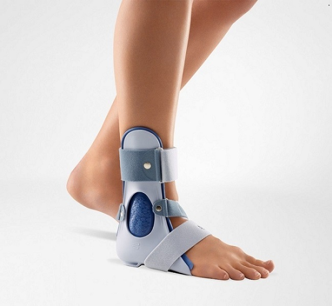 Foot And Ankle Devices Market In Global, Industry Research Report, Market  Major Players- Ken Research