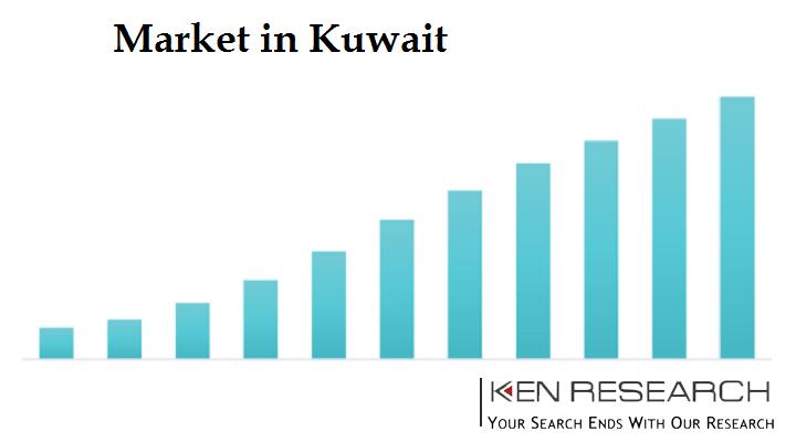 Kuwait Market, Kuwait Market Research Report, Future Outlook: Ken