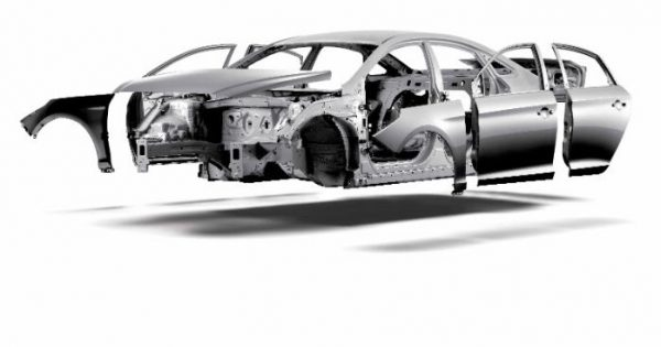 Automotive Composite Materials Market In Latin America, Market Research  Report, Industry Research Report- Ken Research