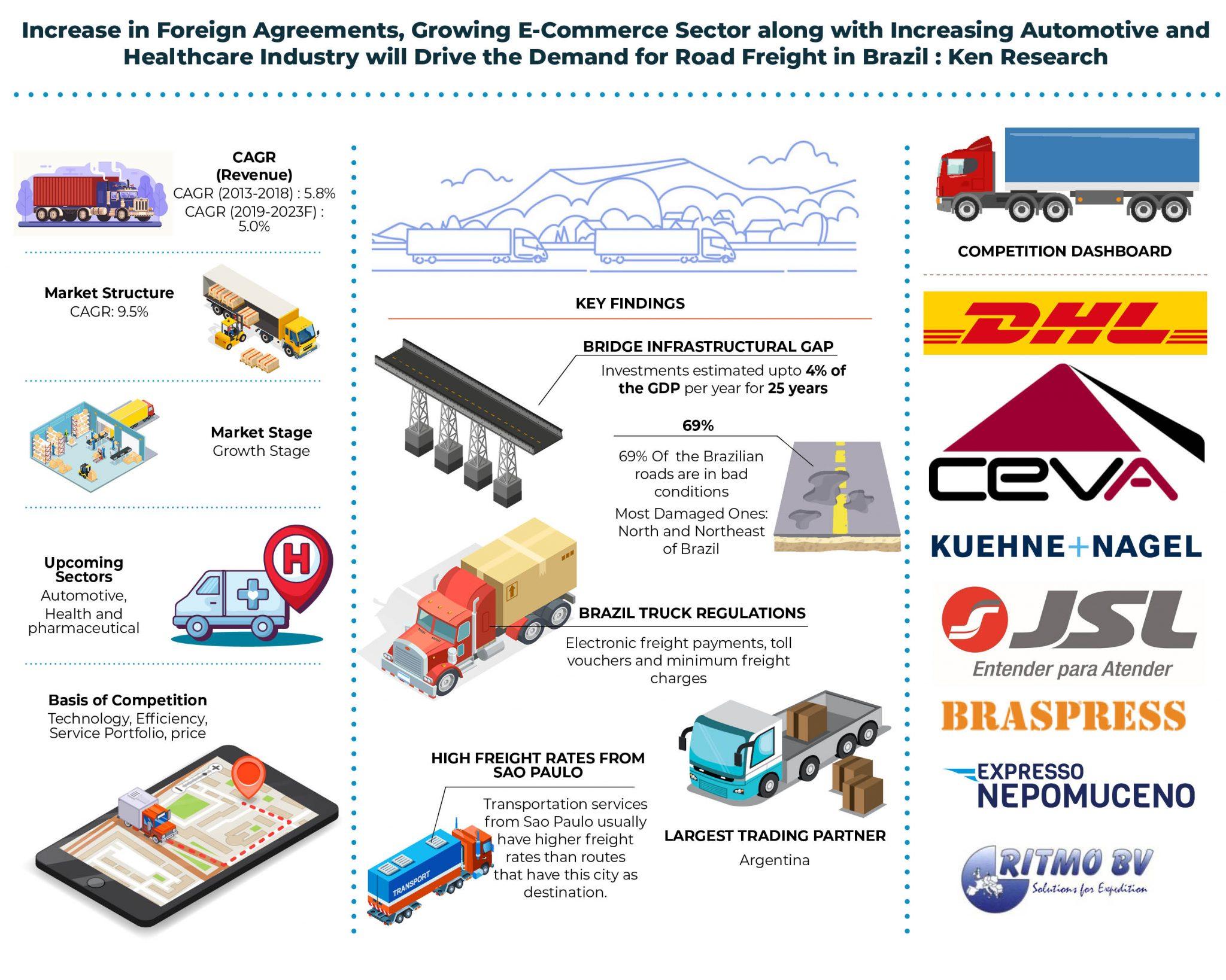 Brazil-Road-Freight-Market.jpg