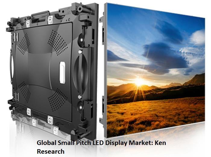 Global-Small-Pitch-LED-Display-Market.jpg