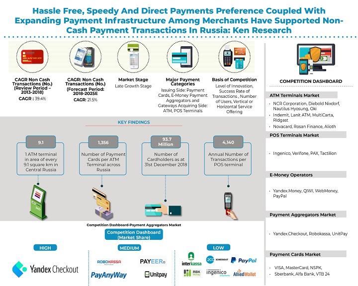 Payment-Services-Market.jpg