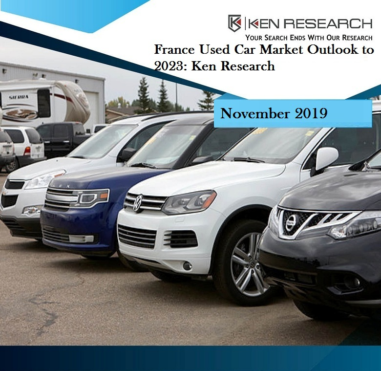 France Used Car Market