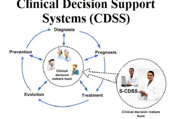 Global-Clinical-Decision-Support-Systems-Market.jpg