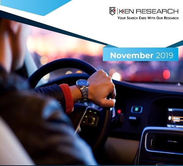 India Self Drive Car Rental Market Research Report