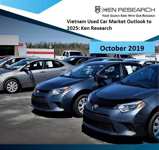 Vietnam Used Car Market