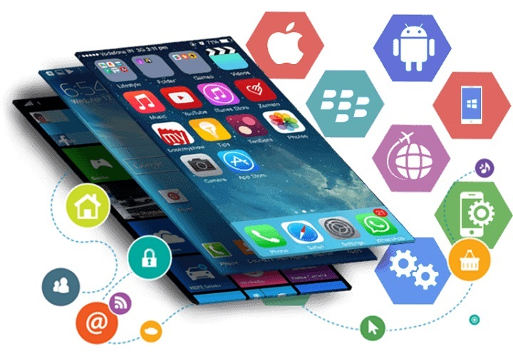 Global Mobile Application Market, Research Report, Overview, Application,  Segmentation, Value, Forecast, Future Outlook, Scope and Trends: Ken  Research