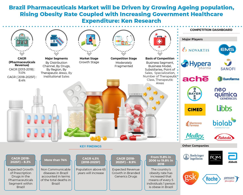 Brazil-Pharmaceuticals-Market-1.jpg