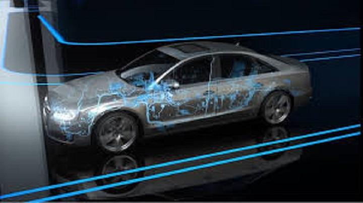 Mercado global Protección automotriz, informe de investigación, descripción general, aplicación, segmentación, valor, pronóstico, perspectivas futuras, alcance y tendencias: Ken Research