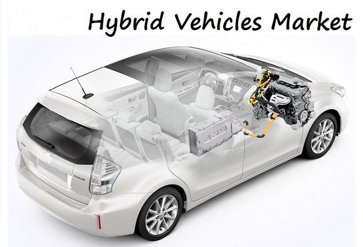 Global-Hybrid-Vehicle-Market.jpg
