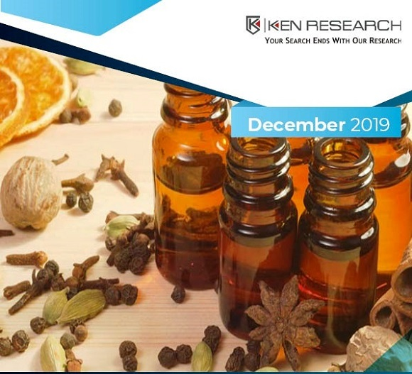 Global Oleoresins Market