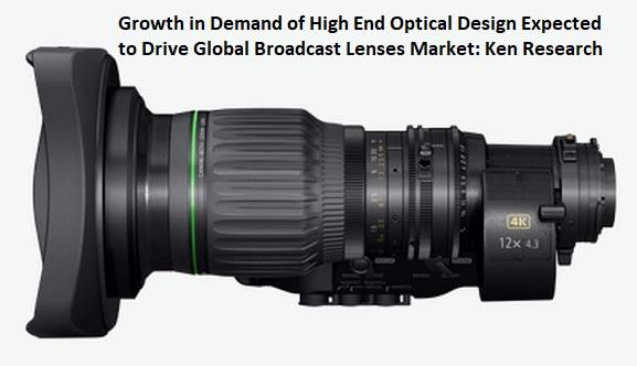 Global-Broadcast-Lenses-Market.jpg