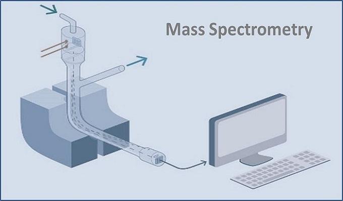 Global-Mass-Spectrometer-Market.jpg