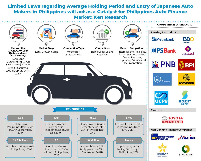 Philippines-Auto-Finance-Market-1.jpg