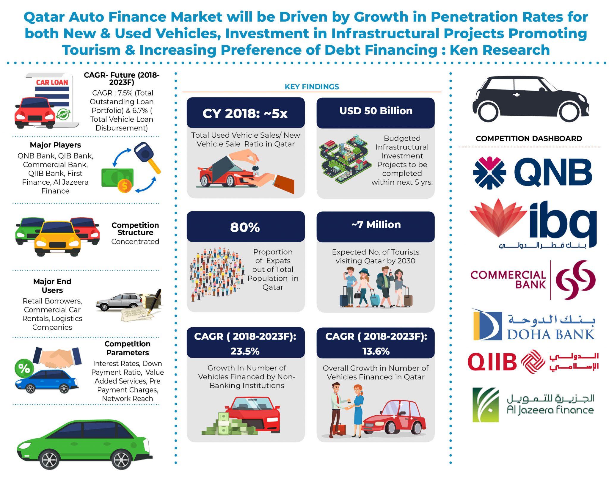 Qatar-Auto-Finance-Market.jpg