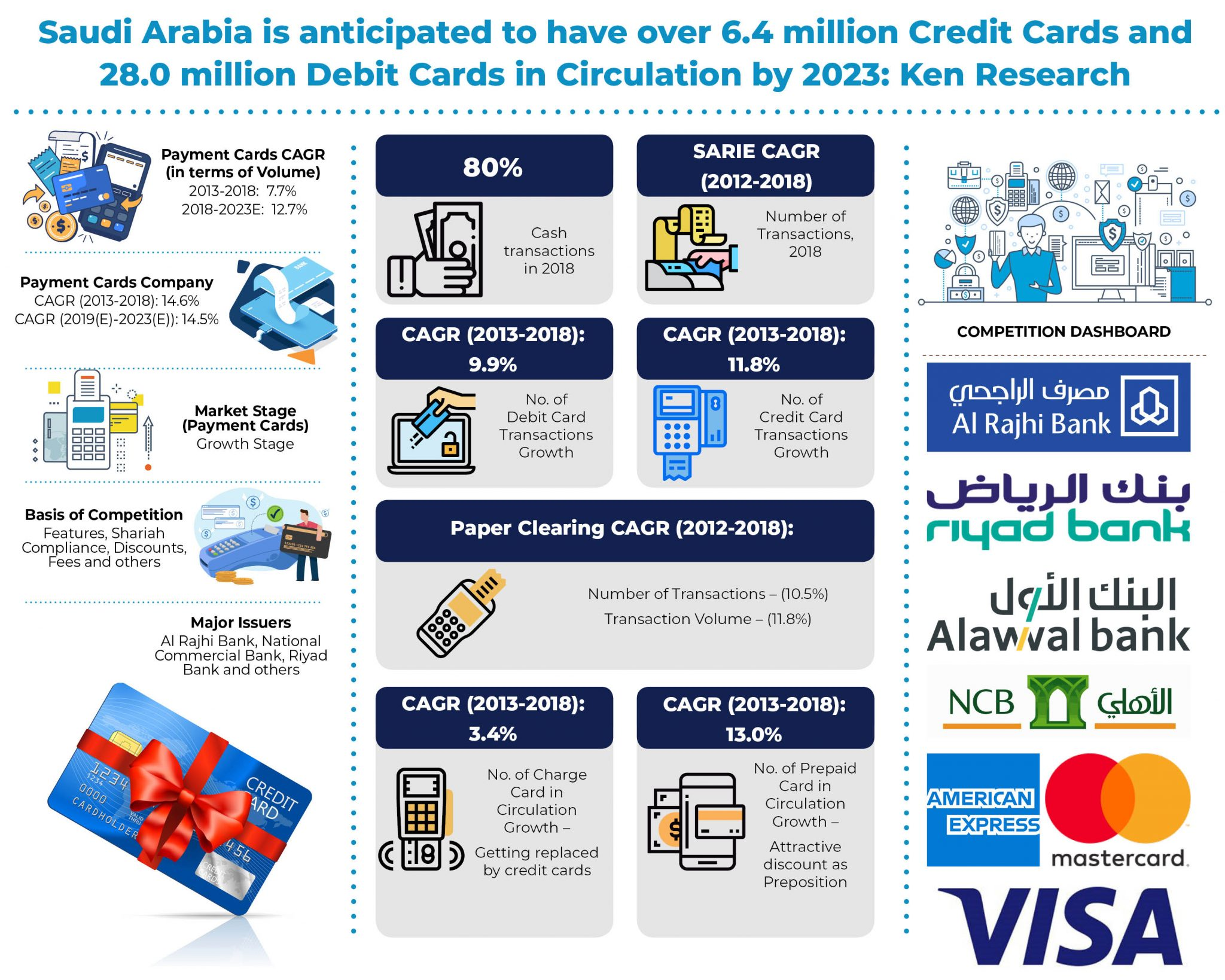 saudi-arabia-cards-and-payments-market.jpg