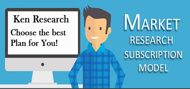 Annual-Market-Research-Reports-Subscription.jpg