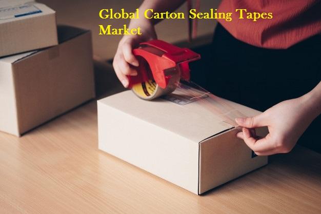 Global-Carton-Sealing-Tapes-Market.jpg
