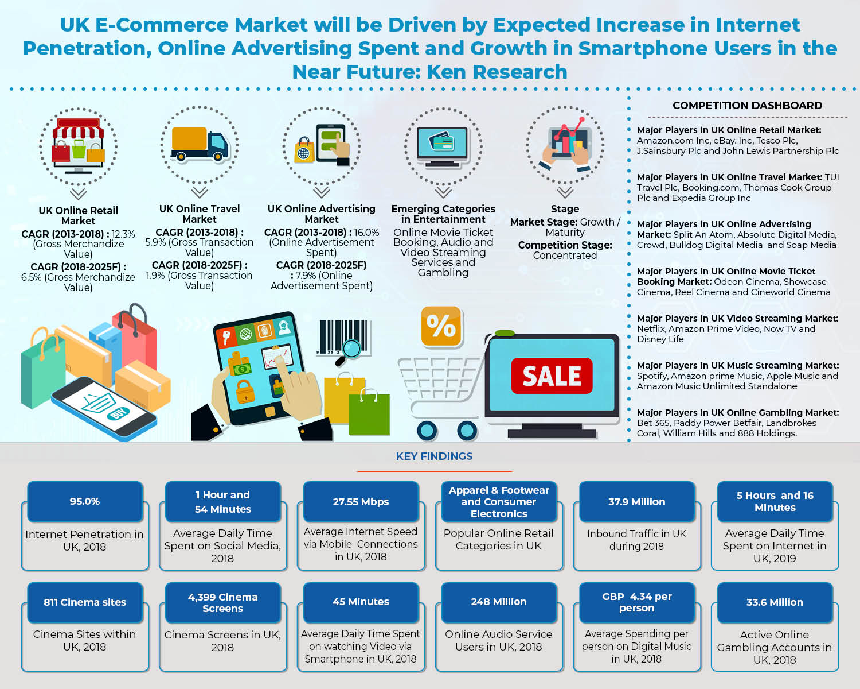 uk_e_commerce_market_infographic-1.jpg
