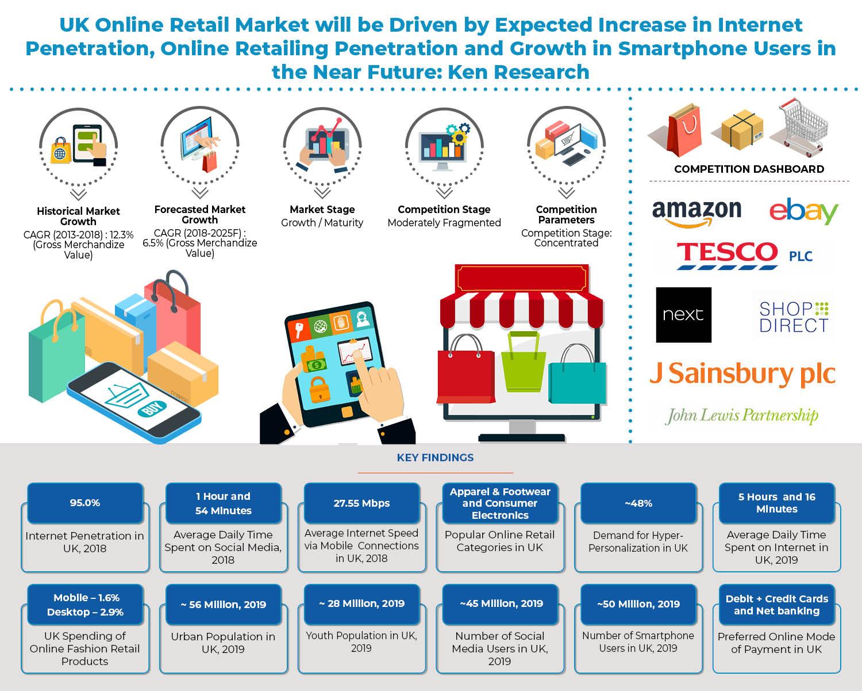 uk_online_retail_market.jpg
