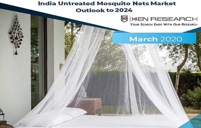 India-Untreated-Mosquito-Nets-Industry-Cover-Image.jpg