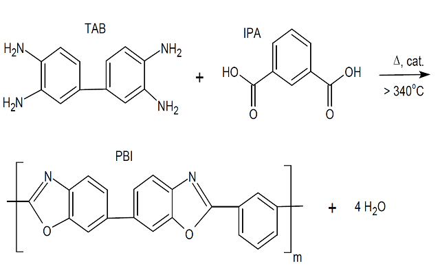 Global-Polybenzimidazoles.png