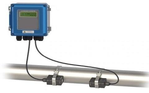 Global-Ultrasonic-Flow-Meter-Market.jpg