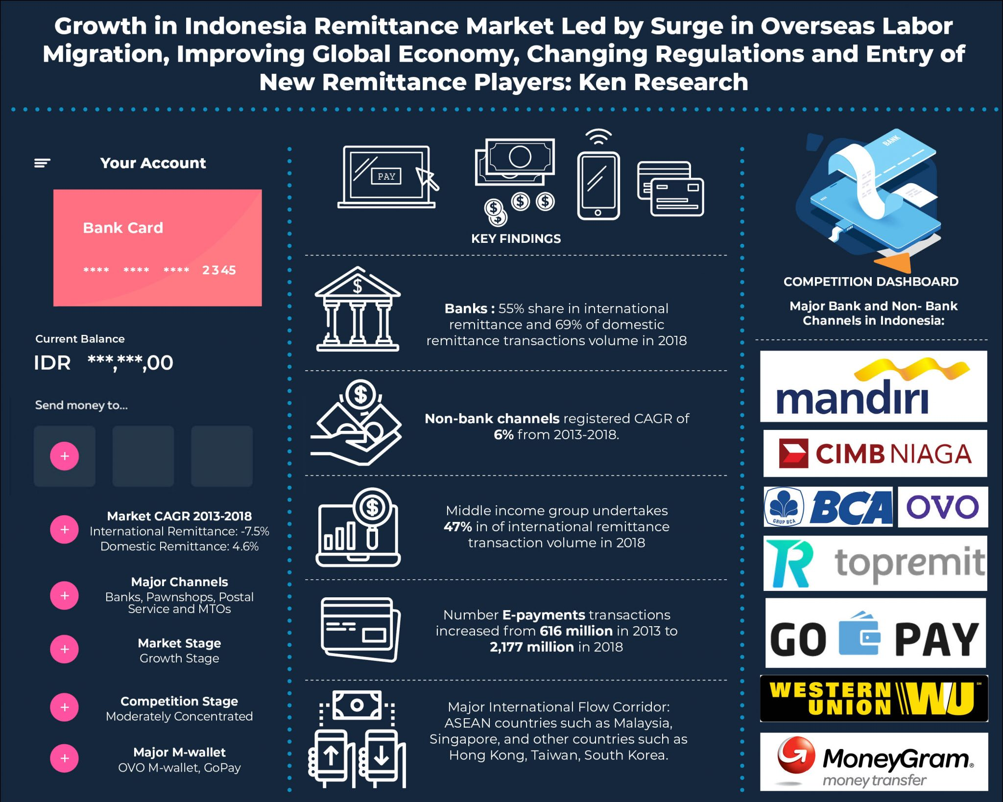 indonesia-remittance-market.jpg