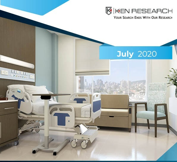 Hospital Furniture Market In India Hospital Furniture Industry In India